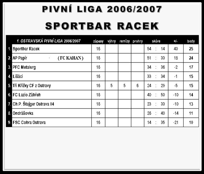 PL 2006/2007