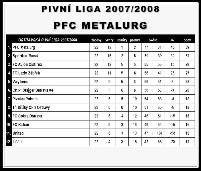 PL 2007/2008