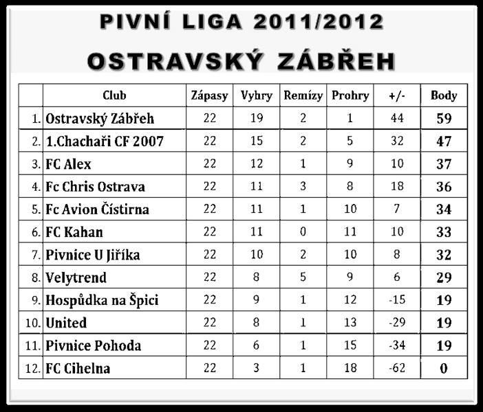 PL 2011/2012
