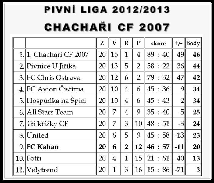 PL 2012/2013