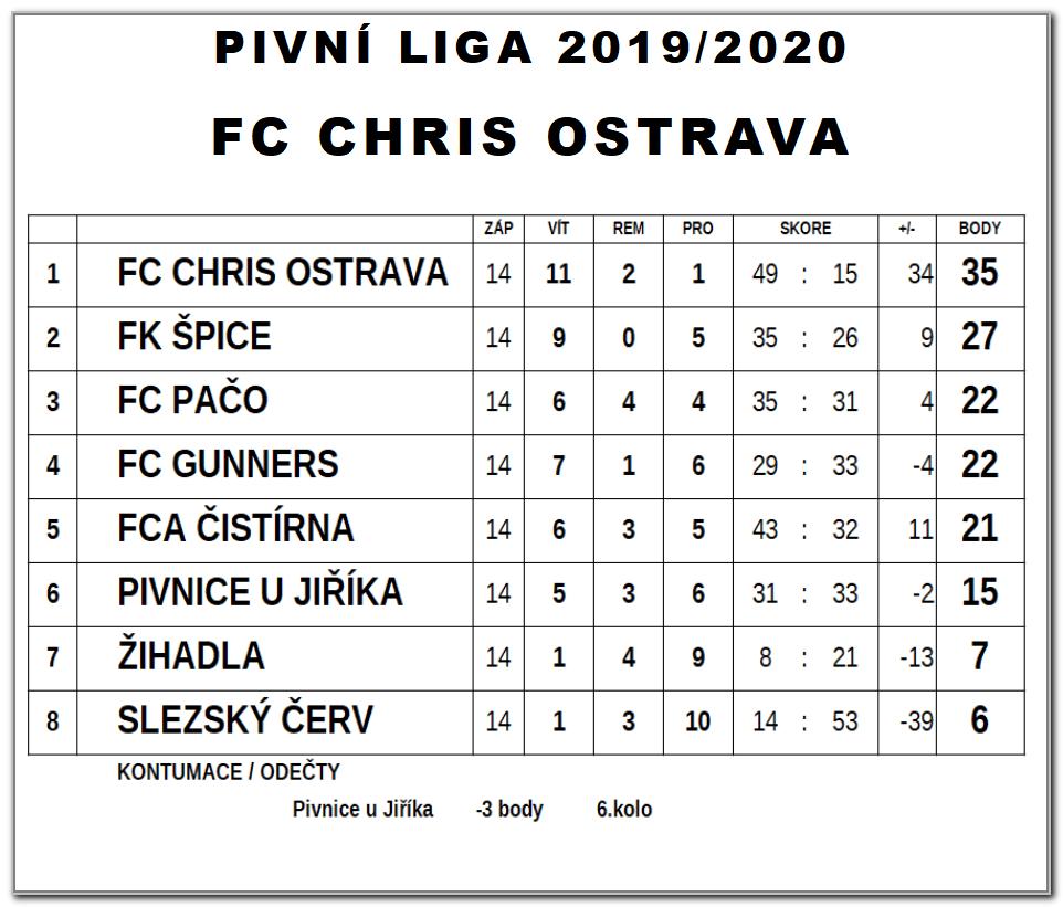 PL 2019/2020